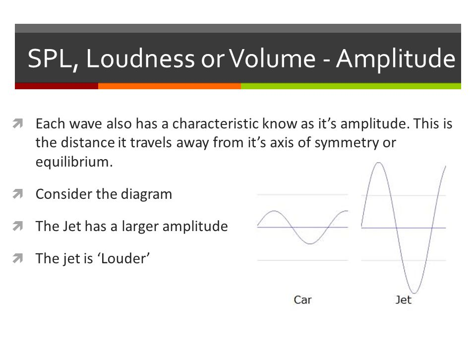 SPL, Loudness or Volume - Amplitude  Each wave also has a characteristic know as it's amplitude.