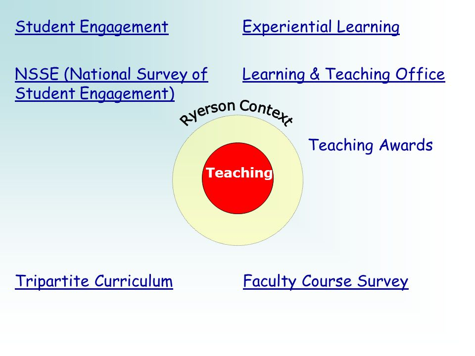Student Engagement NSSE (National Survey of Student Engagement) Teaching Experiential Learning Learning & Teaching Office Faculty Course Survey Tripartite Curriculum Teaching Awards