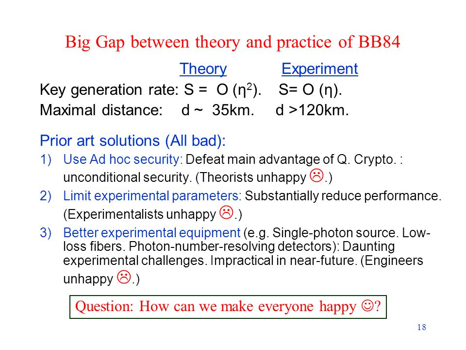 18 Big Gap between theory and practice of BB84 Theory Experiment Key generation rate: S = O (η 2 ).