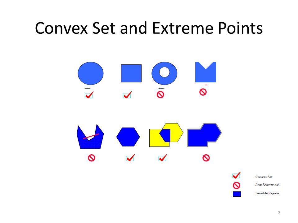 Convex Set and Extreme Points 2