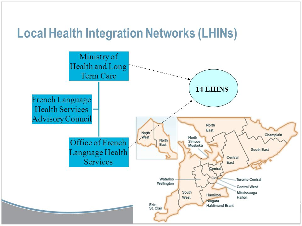 3 Local Health Integration Networks (LHINs) Ministry of Health and Long Term Care Office of French Language Health Services French Language Health Services Advisory Council 14 LHINS