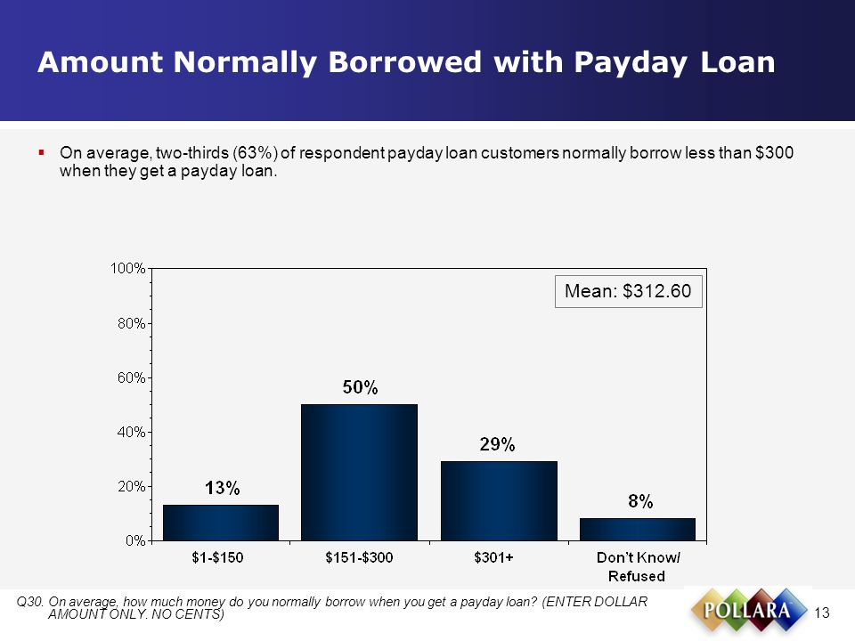 13 Amount Normally Borrowed with Payday Loan Q30.On average, how much money do you normally borrow when you get a payday loan.