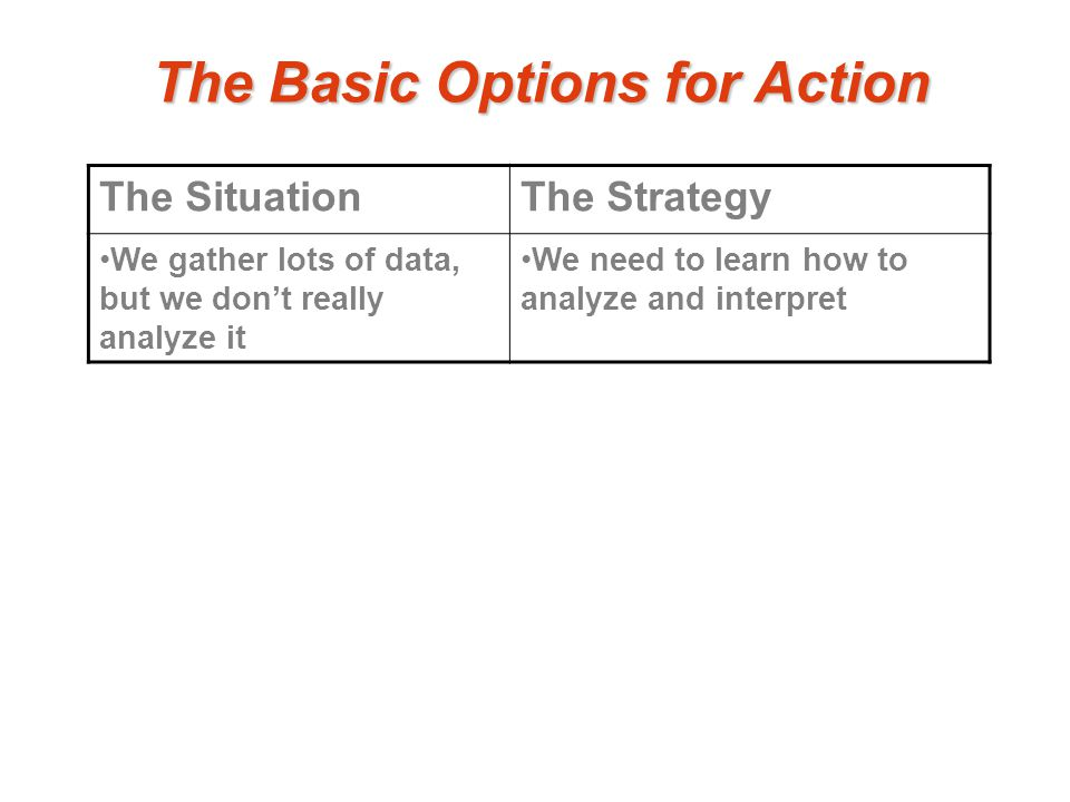 The Basic Options for Action The SituationThe Strategy We gather lots of data, but we don't really analyze it We need to learn how to analyze and interpret