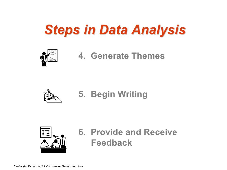 Steps in Data Analysis 4. Generate Themes 5. Begin Writing 6.