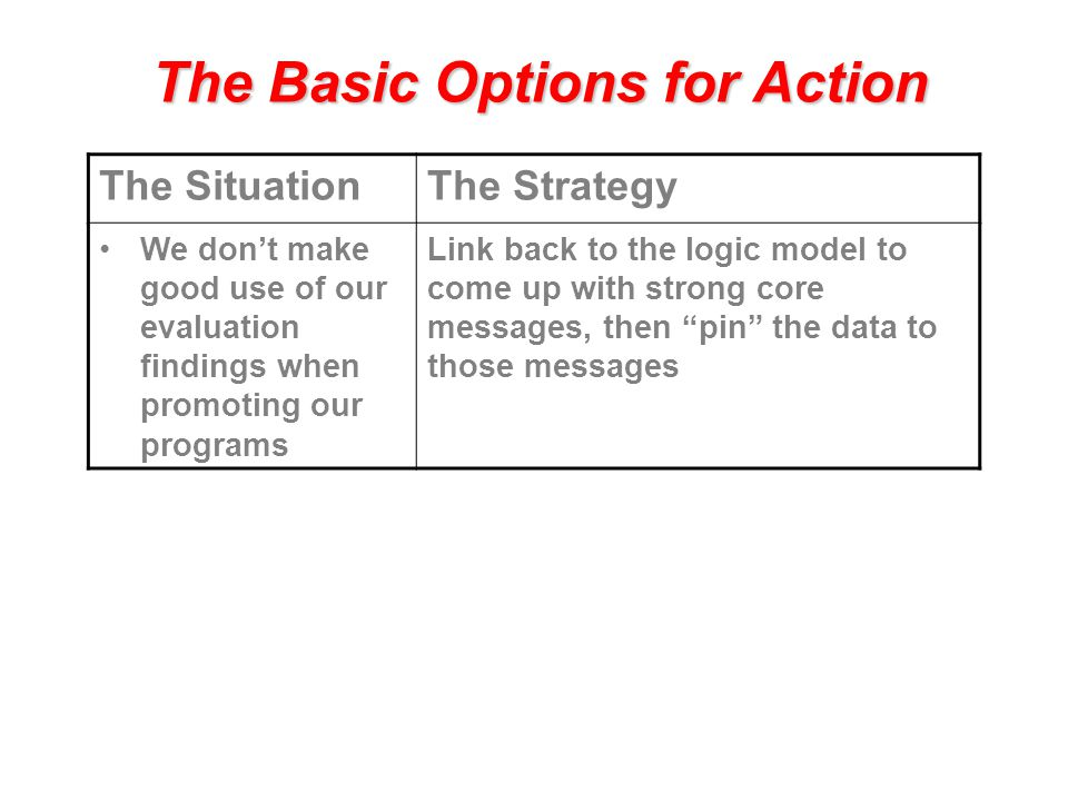 The Basic Options for Action The SituationThe Strategy We don't make good use of our evaluation findings when promoting our programs Link back to the logic model to come up with strong core messages, then pin the data to those messages