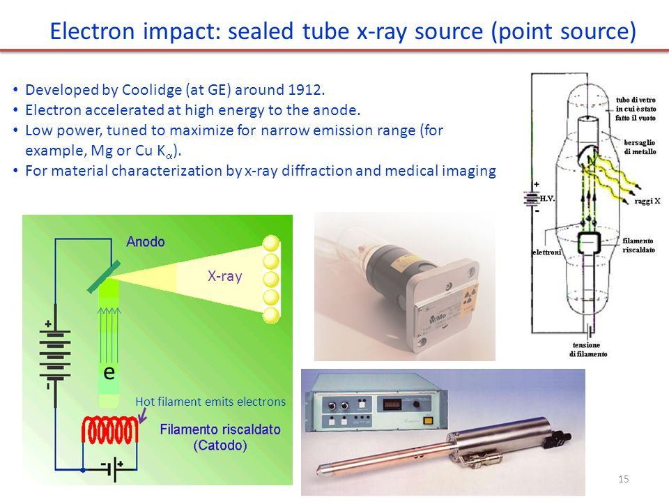 Electron impact: sealed tube x-ray source (point source) Developed by Coolidge (at GE) around 1912.