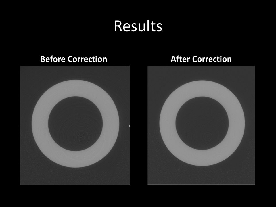 Results Before CorrectionAfter Correction
