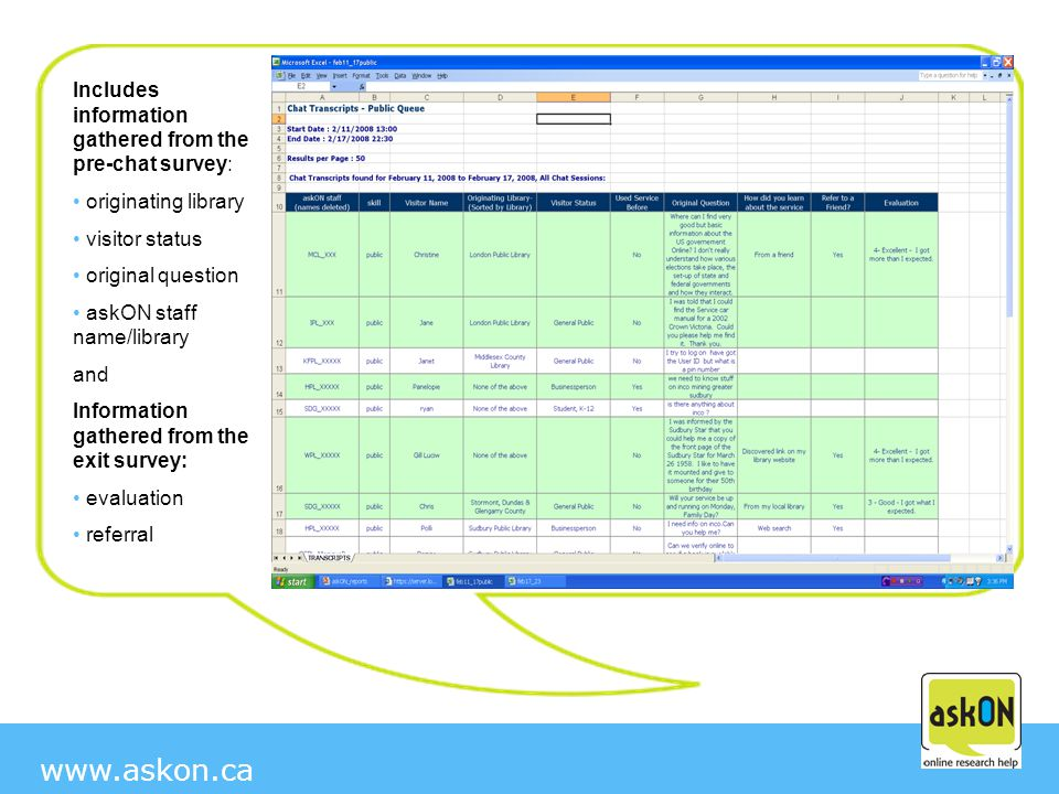 www.askon.ca Includes information gathered from the pre-chat survey: originating library visitor status original question askON staff name/library and Information gathered from the exit survey: evaluation referral