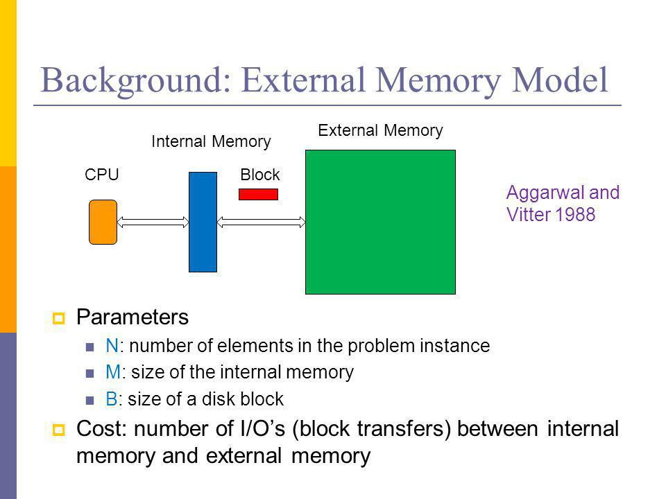 Background: External Memory Model  Parameters N: number of elements in the problem instance M: size of the internal memory B: size of a disk block  Cost: number of I/O's (block transfers) between internal memory and external memory Aggarwal and Vitter 1988 CPU Internal Memory Block External Memory