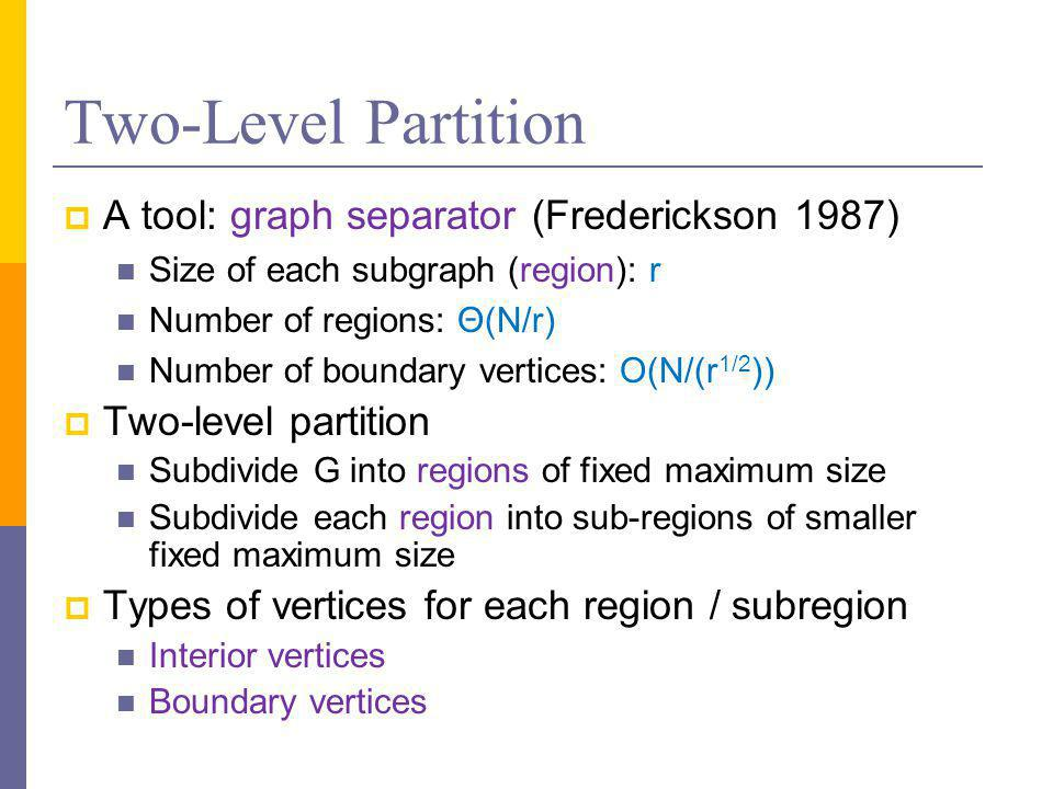 Two-Level Partition  A tool: graph separator (Frederickson 1987) Size of each subgraph (region): r Number of regions: Θ(N/r) Number of boundary vertices: O(N/(r 1/2 ))  Two-level partition Subdivide G into regions of fixed maximum size Subdivide each region into sub-regions of smaller fixed maximum size  Types of vertices for each region / subregion Interior vertices Boundary vertices