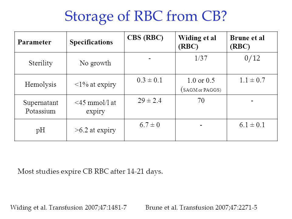 Storage of RBC from CB.