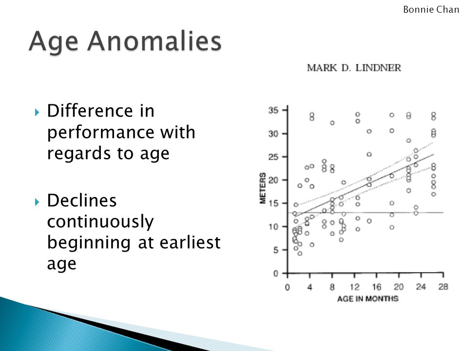  Difference in performance with regards to age  Declines continuously beginning at earliest age Bonnie Chan