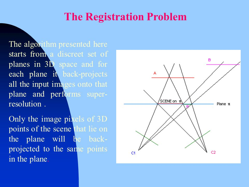 The Registration Problem The algorithm presented here starts from a discreet set of planes in 3D space and for each plane it back-projects all the input images onto that plane and performs super- resolution.
