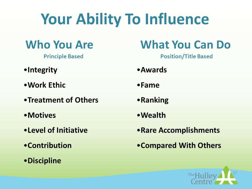 17 Your Ability To Influence Who You AreWhat You Can Do Integrity Work Ethic Treatment of Others Motives Level of Initiative Contribution Discipline Principle BasedPosition/Title Based Awards Fame Ranking Wealth Rare Accomplishments Compared With Others