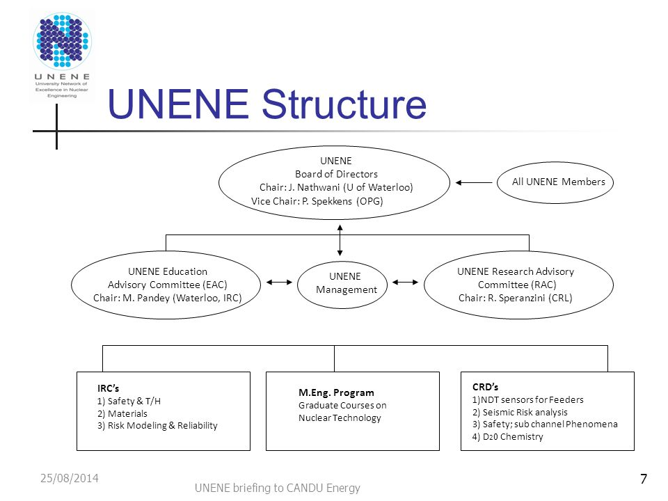 UNENE Structure 25/08/2014 UNENE briefing to CANDU Energy M.Eng.