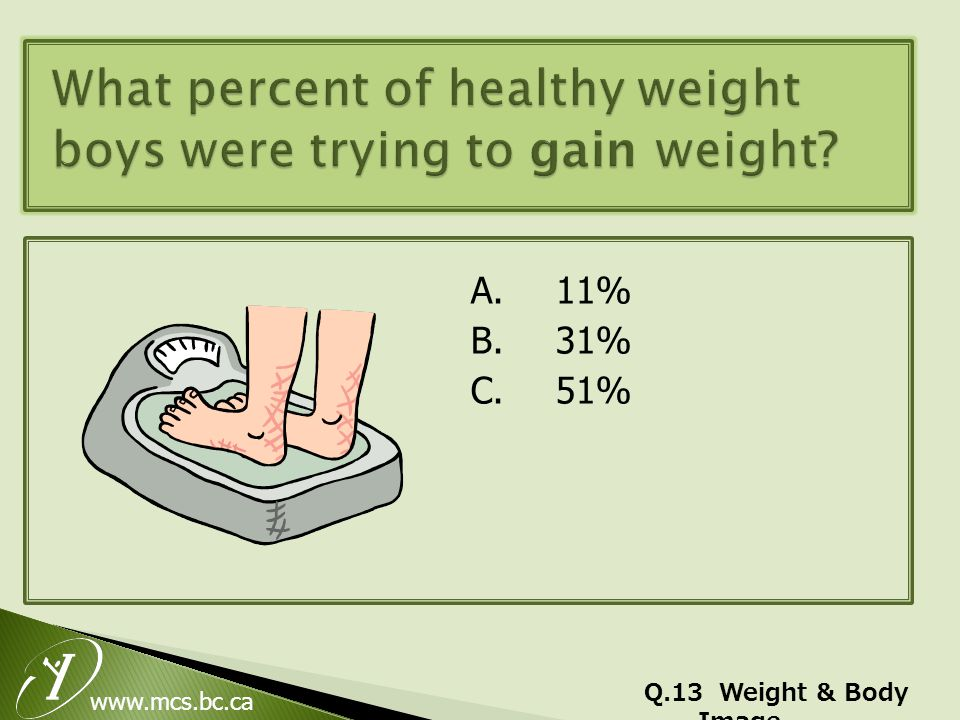 www.mcs.bc.ca A. 11% B. 31% C. 51% Q.13 Weight & Body Image