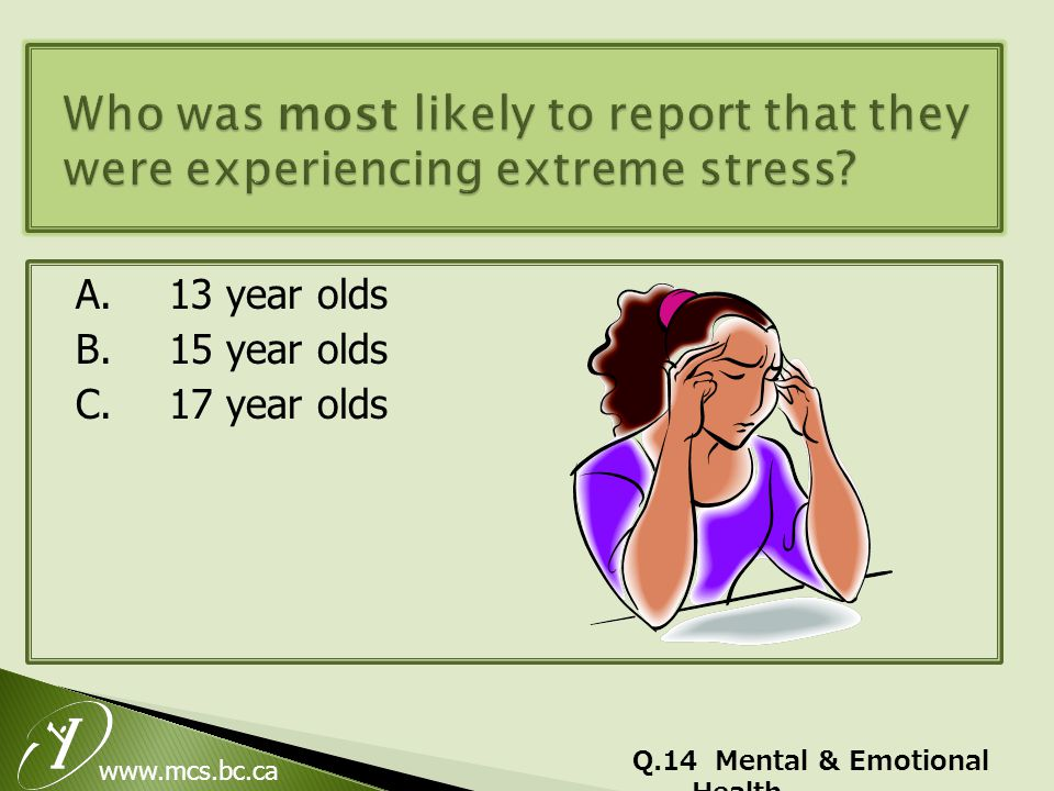 www.mcs.bc.ca A.13 year olds B.15 year olds C.17 year olds Q.14 Mental & Emotional Health