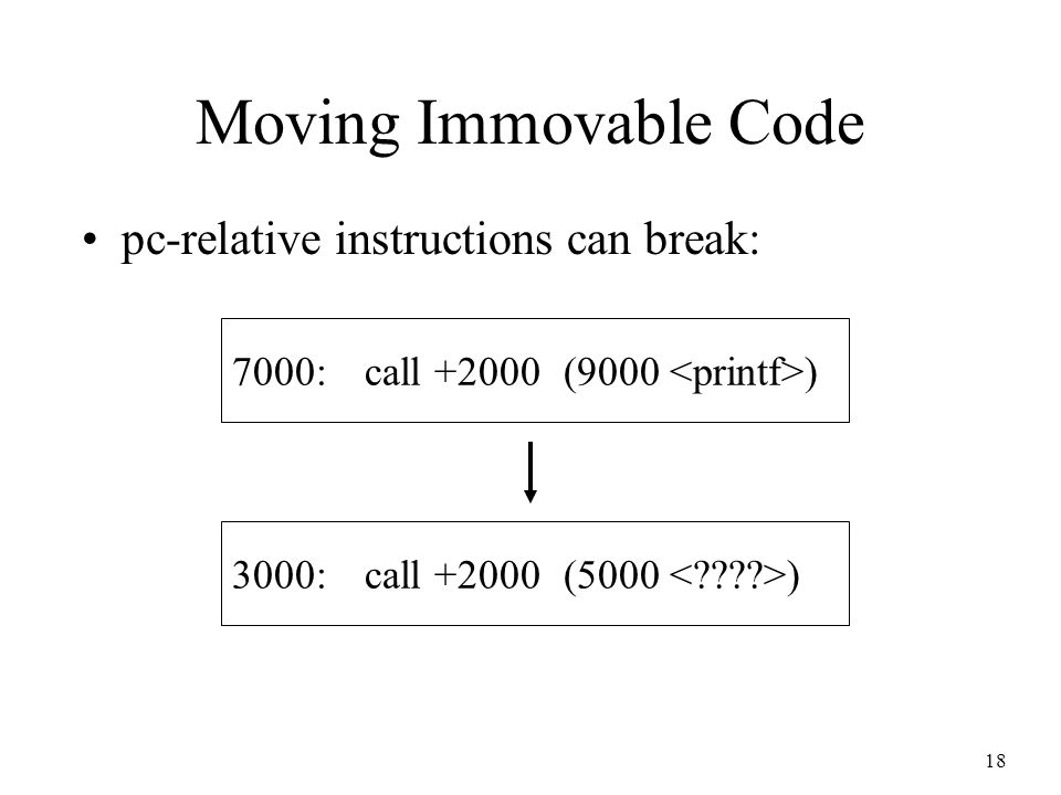 18 Moving Immovable Code pc-relative instructions can break: 7000:call +2000(9000 ) 3000:call +2000(5000 )