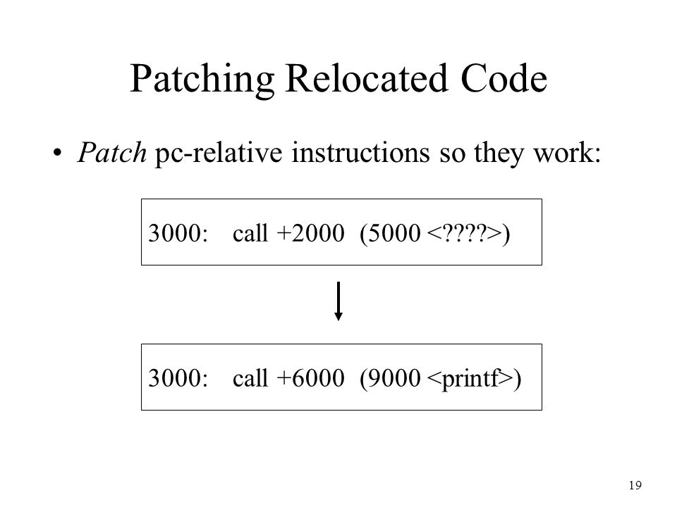 19 Patching Relocated Code Patch pc-relative instructions so they work: 3000:call +2000(5000 ) 3000:call +6000(9000 )
