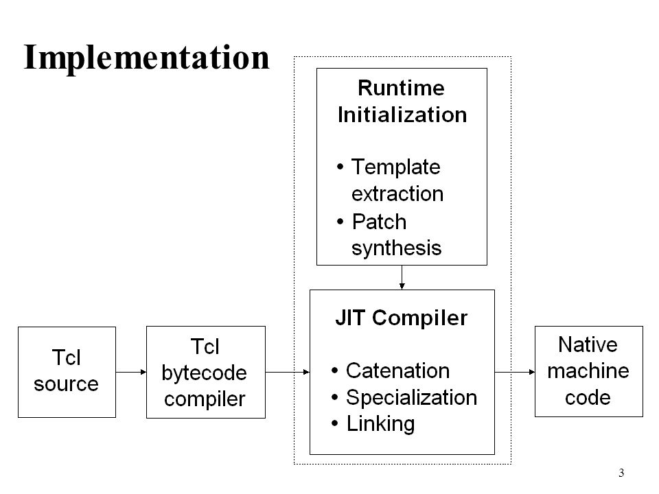 3 Implementation