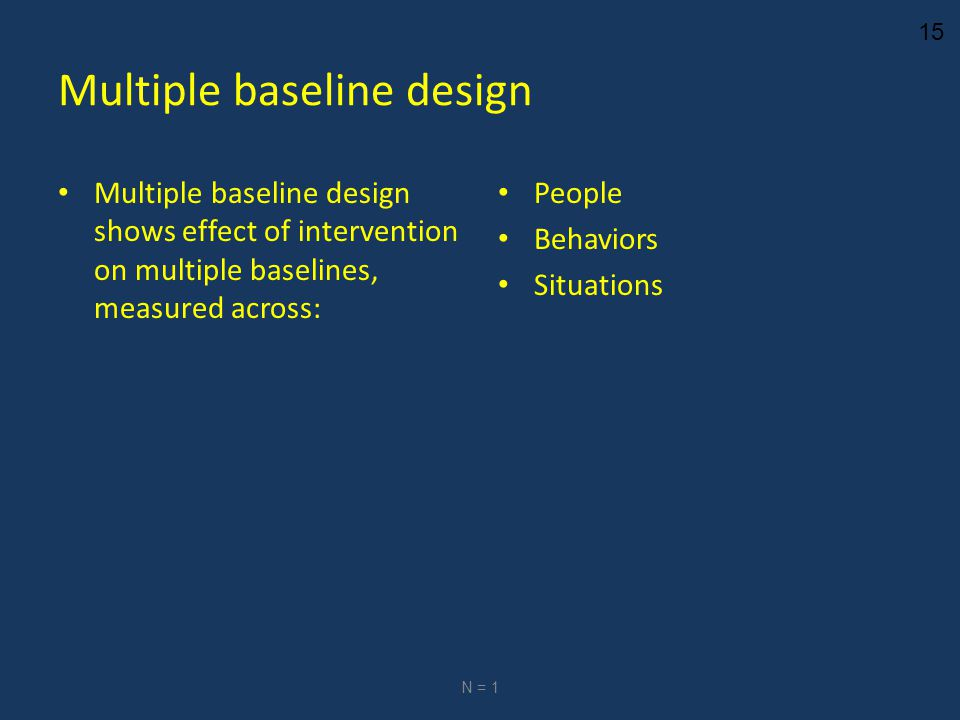 15 Multiple baseline design Multiple baseline design shows effect of intervention on multiple baselines, measured across: People Behaviors Situations N = 1