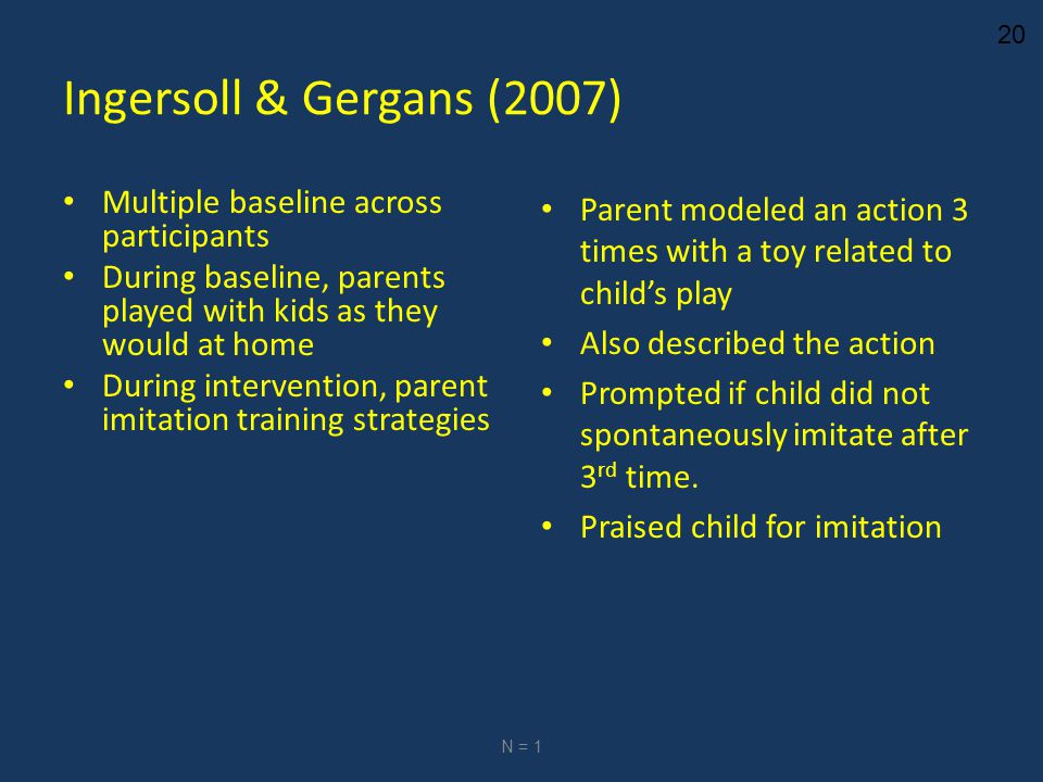 20 Ingersoll & Gergans (2007) Multiple baseline across participants During baseline, parents played with kids as they would at home During intervention, parent imitation training strategies Parent modeled an action 3 times with a toy related to child's play Also described the action Prompted if child did not spontaneously imitate after 3 rd time.