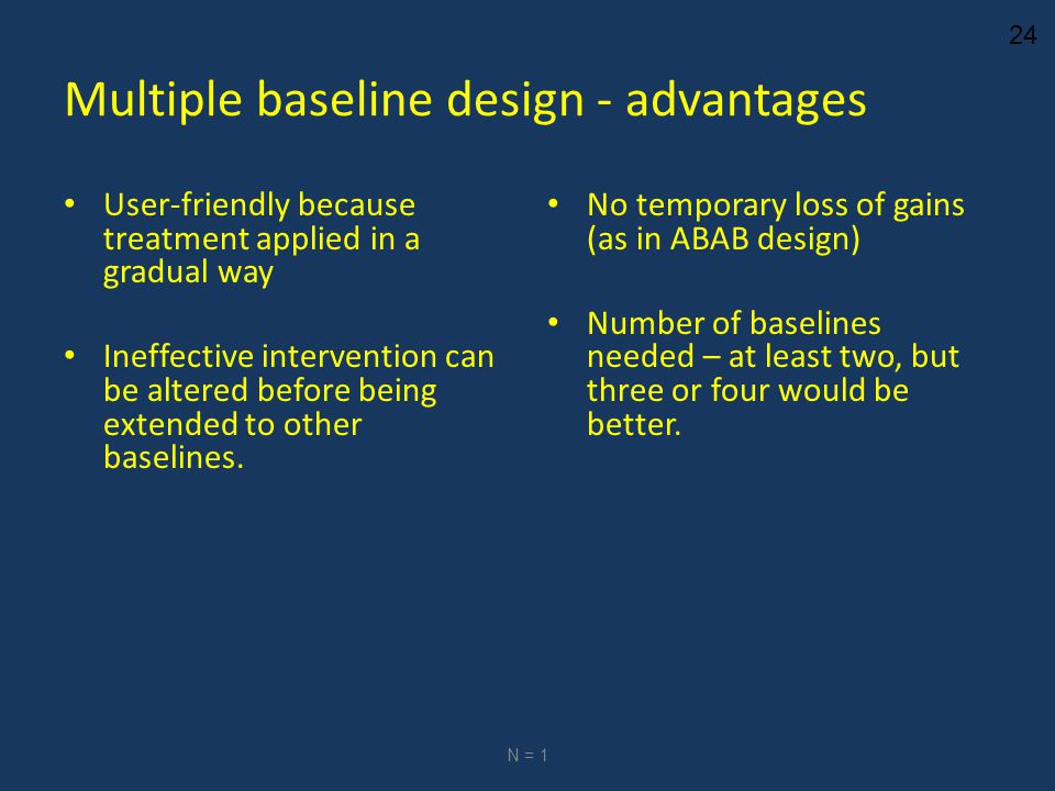 24 Multiple baseline design - advantages User-friendly because treatment applied in a gradual way Ineffective intervention can be altered before being extended to other baselines.