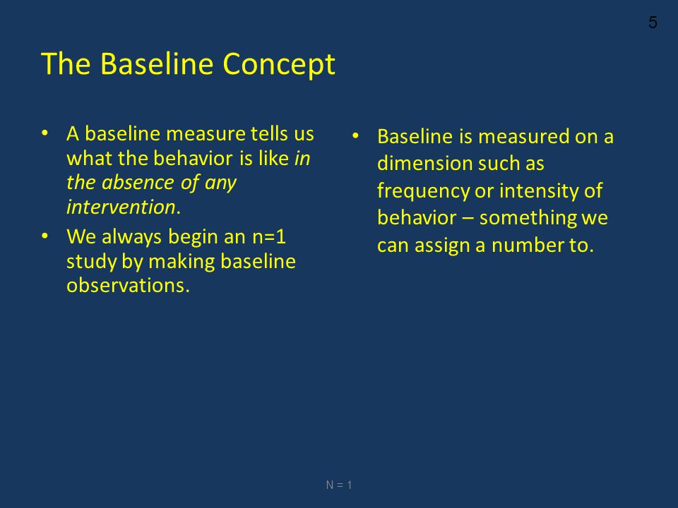 5 The Baseline Concept A baseline measure tells us what the behavior is like in the absence of any intervention.