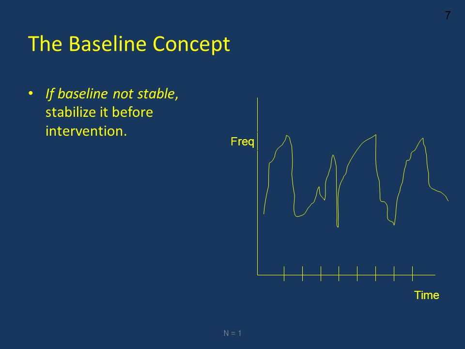7 The Baseline Concept If baseline not stable, stabilize it before intervention. N = 1 Freq Time