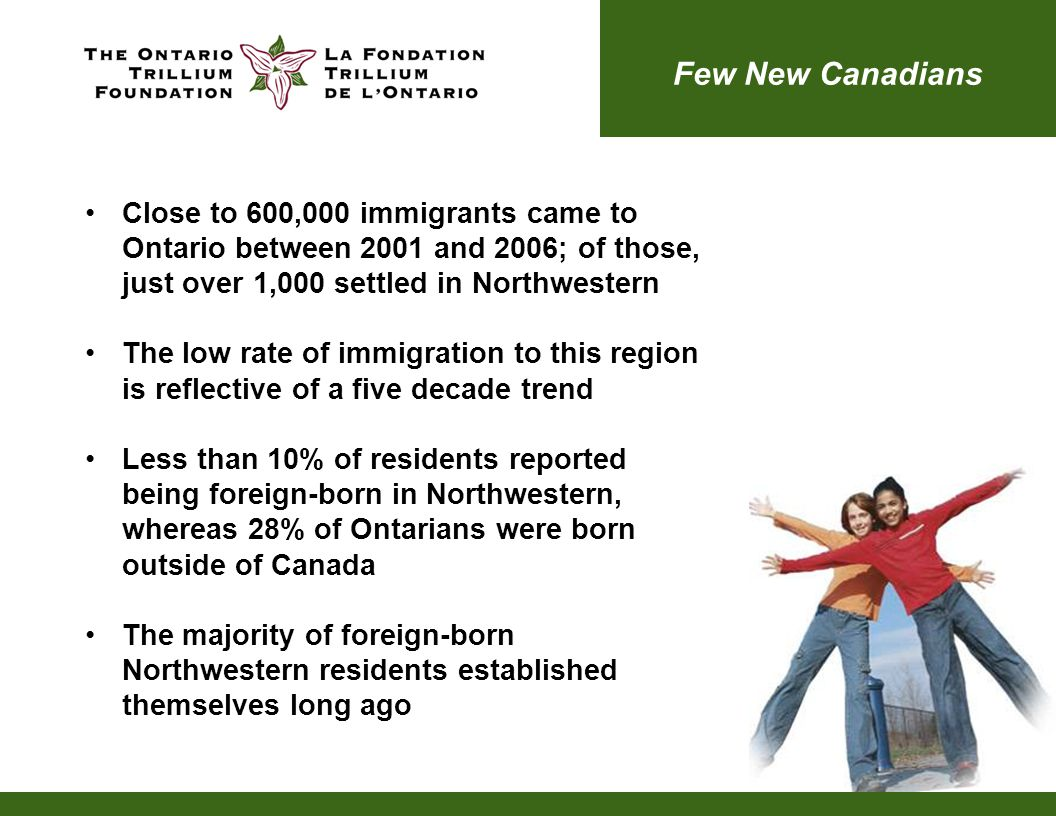 Close to 600,000 immigrants came to Ontario between 2001 and 2006; of those, just over 1,000 settled in Northwestern The low rate of immigration to this region is reflective of a five decade trend Less than 10% of residents reported being foreign-born in Northwestern, whereas 28% of Ontarians were born outside of Canada The majority of foreign-born Northwestern residents established themselves long ago Few New Canadians