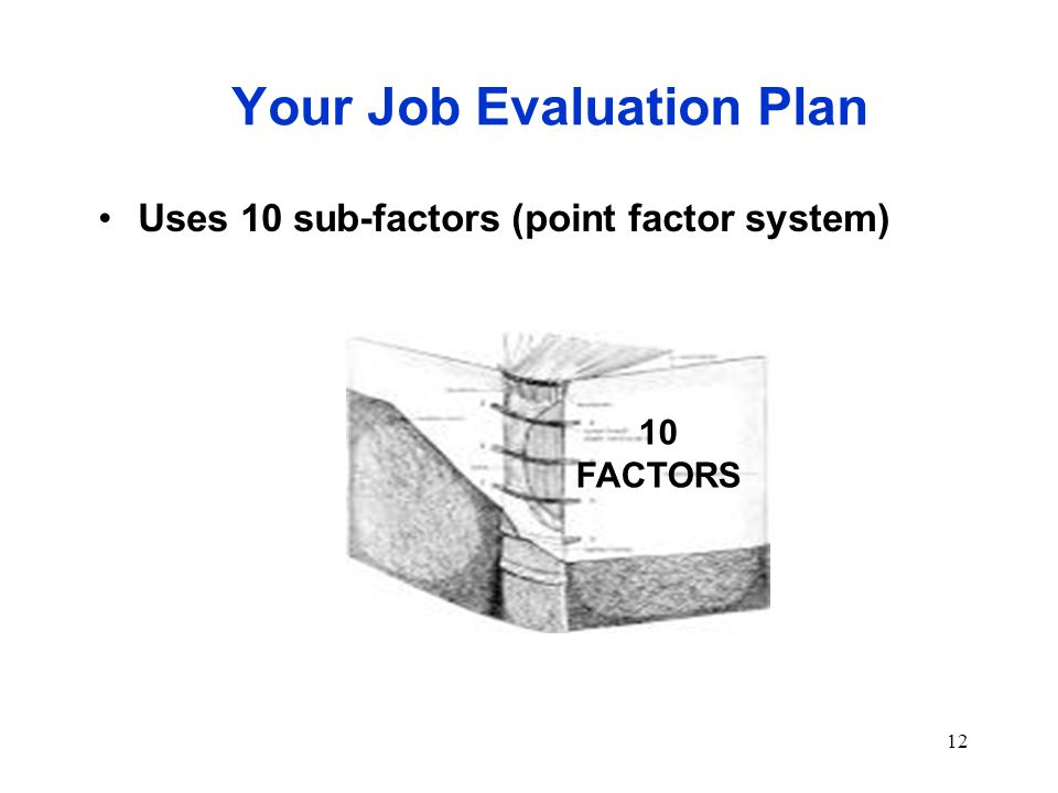 12 Your Job Evaluation Plan Uses 10 sub-factors (point factor system) 10 FACTORS