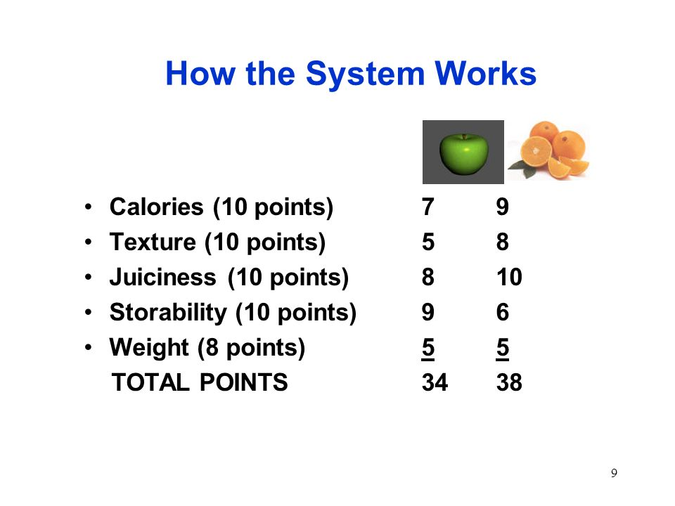 9 How the System Works Calories (10 points)7 9 Texture (10 points)5 8 Juiciness (10 points)8 10 Storability (10 points)9 6 Weight (8 points)5 5 TOTAL POINTS34 38