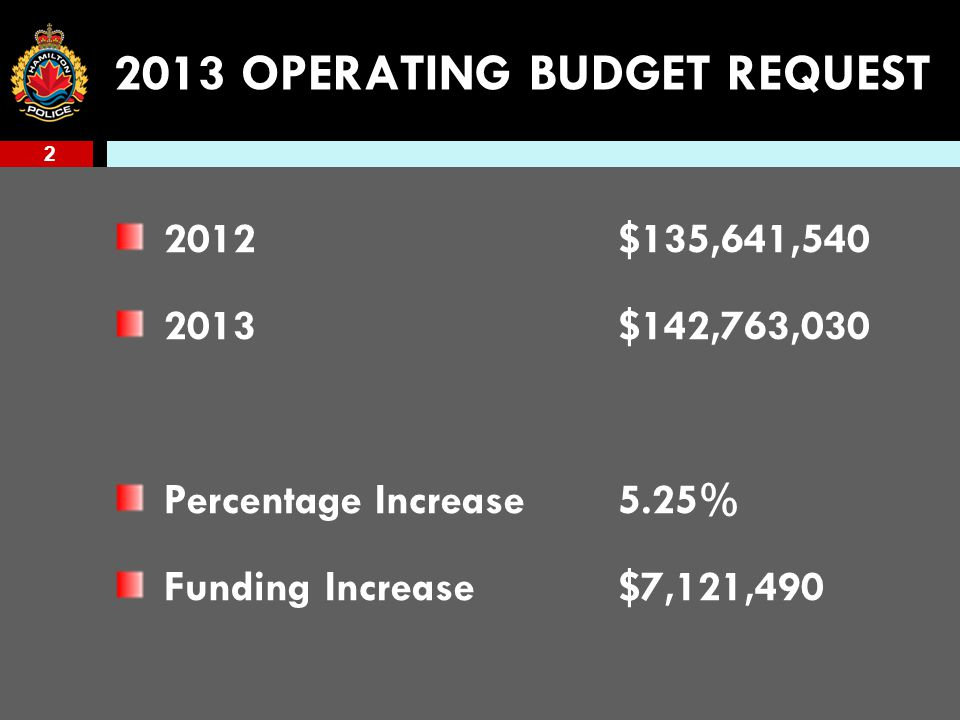 2 2013 OPERATING BUDGET REQUEST 2012$135,641,540 2013$142,763,030 Percentage Increase5.25% Funding Increase$7,121,490