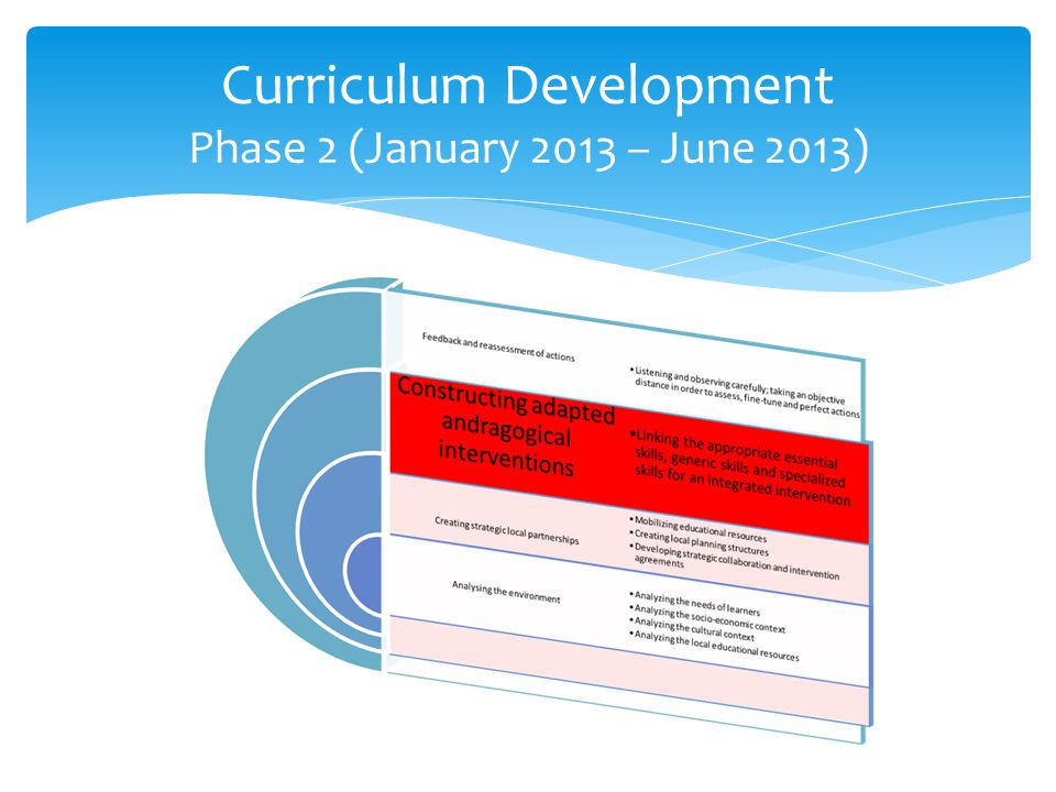 Curriculum Development Phase 2 (January 2013 – June 2013)