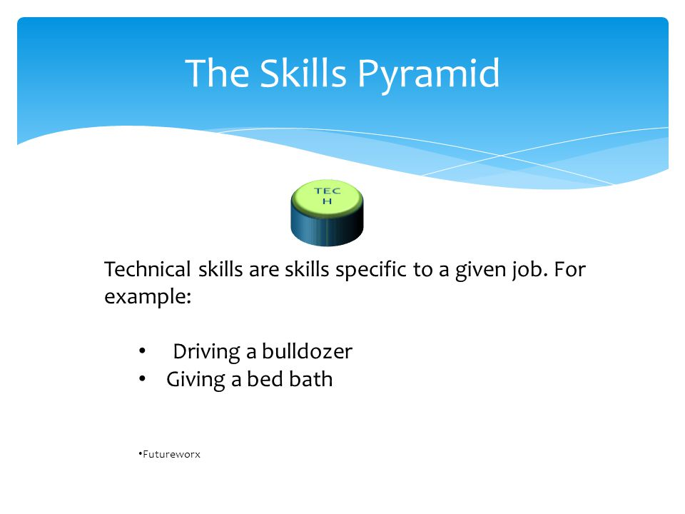 The Skills Pyramid Technical skills are skills specific to a given job.