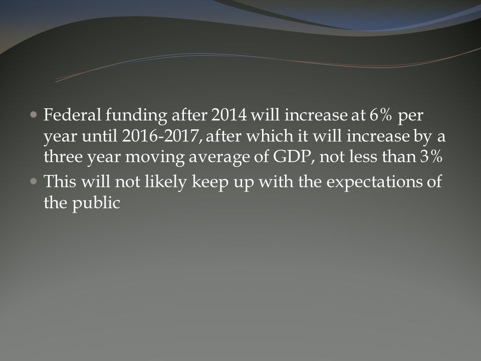 Federal funding after 2014 will increase at 6% per year until 2016-2017, after which it will increase by a three year moving average of GDP, not less than 3% This will not likely keep up with the expectations of the public