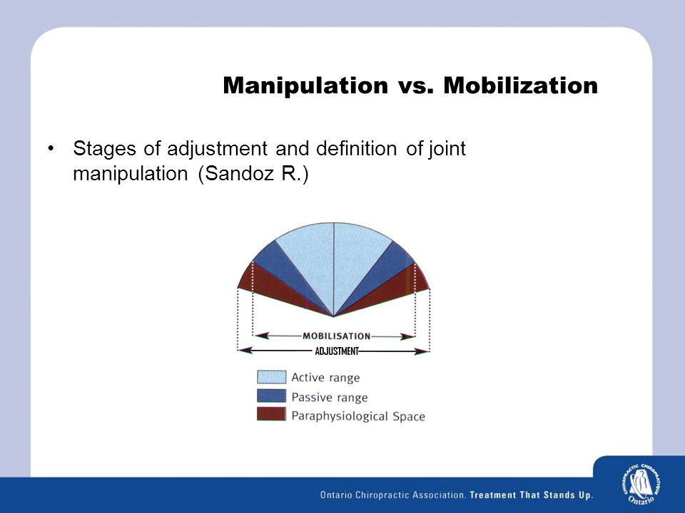Manipulation vs. Mobilization Stages of adjustment and definition of joint manipulation (Sandoz R.)