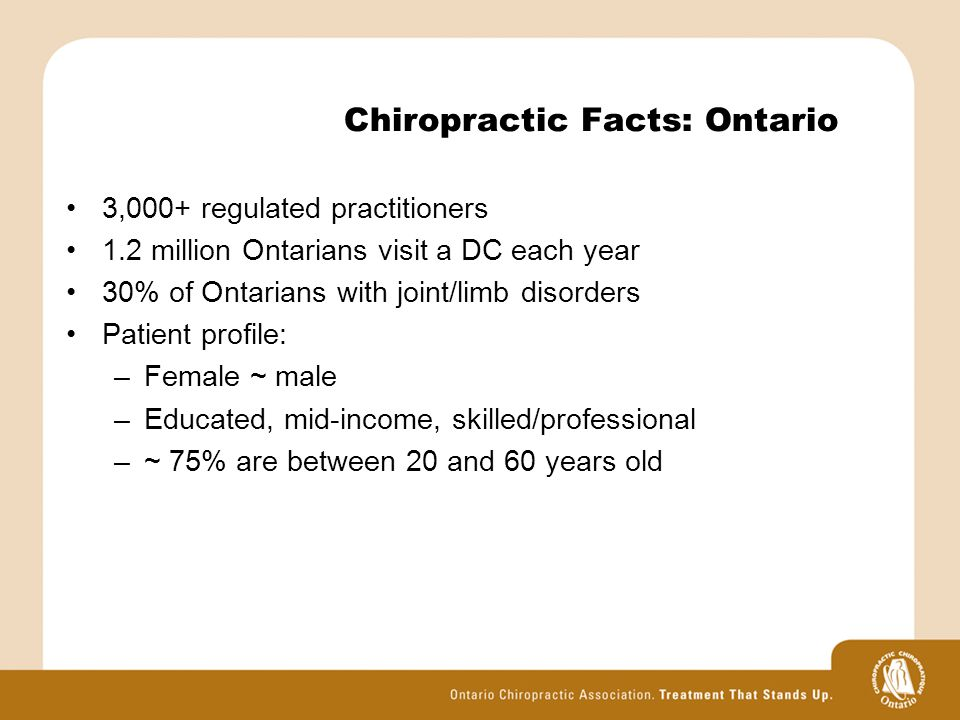 Chiropractic Facts: Ontario 3,000+ regulated practitioners 1.2 million Ontarians visit a DC each year 30% of Ontarians with joint/limb disorders Patient profile: –Female ~ male –Educated, mid-income, skilled/professional –~ 75% are between 20 and 60 years old
