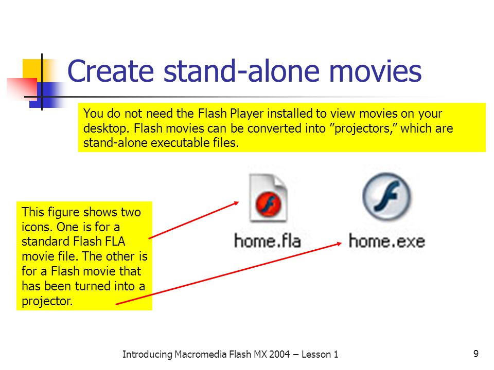 9 Introducing Macromedia Flash MX 2004 – Lesson 1 Create stand-alone movies You do not need the Flash Player installed to view movies on your desktop.