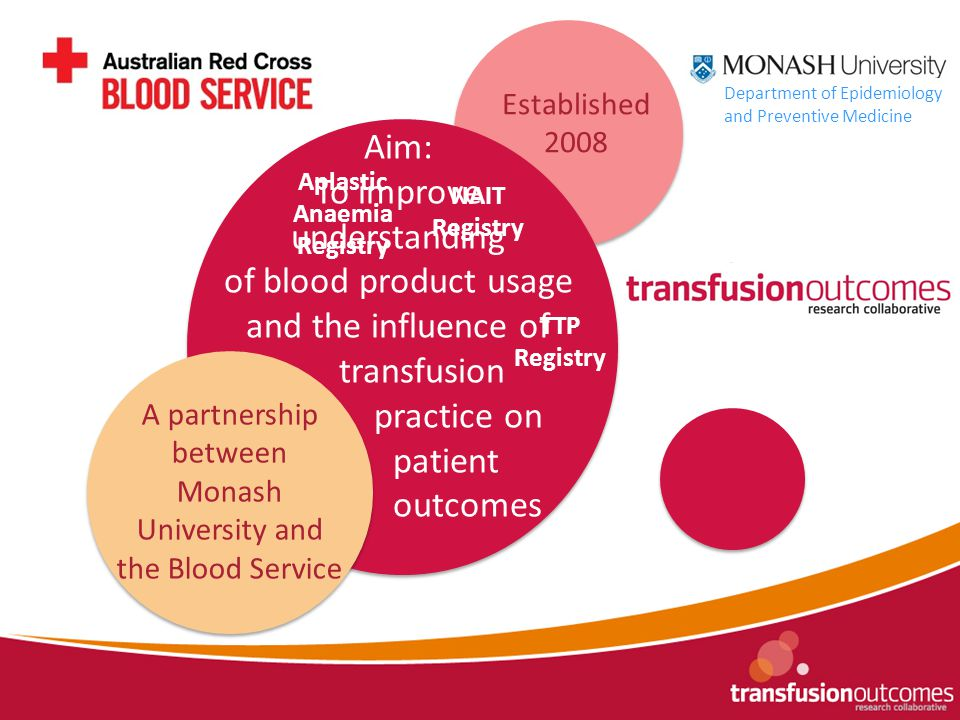 A partnership between Monash University and the Blood Service Aim: To improve understanding of blood product usage and the influence of transfusion practice on patient outcomes Established 2008 Department of Epidemiology and Preventive Medicine TTP Registry NAIT Registry Aplastic Anaemia Registry