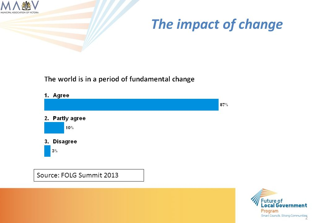 2 The impact of change Source: FOLG Summit 2013