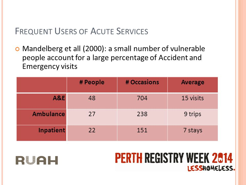 F REQUENT U SERS OF A CUTE S ERVICES Mandelberg et all (2000): a small number of vulnerable people account for a large percentage of Accident and Emergency visits # People# OccasionsAverage A&E4870415 visits Ambulance272389 trips Inpatient221517 stays