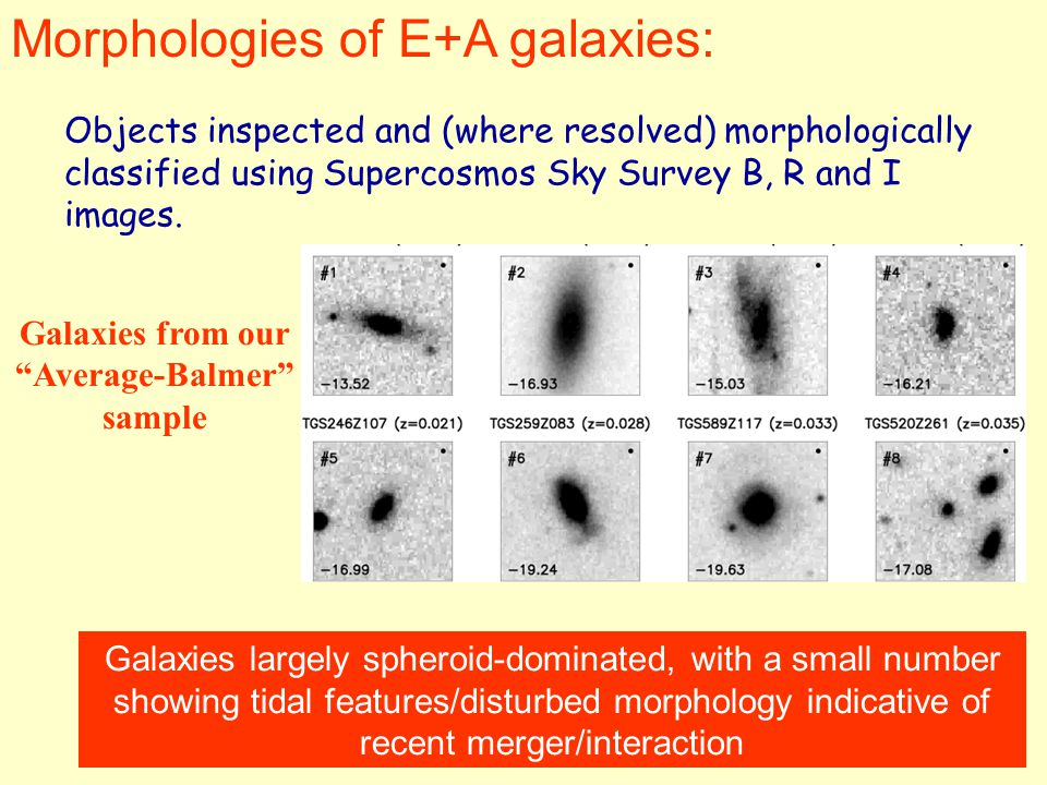 Morphologies of E+A galaxies: Objects inspected and (where resolved) morphologically classified using Supercosmos Sky Survey B, R and I images.