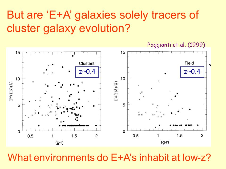 But are 'E+A' galaxies solely tracers of cluster galaxy evolution.