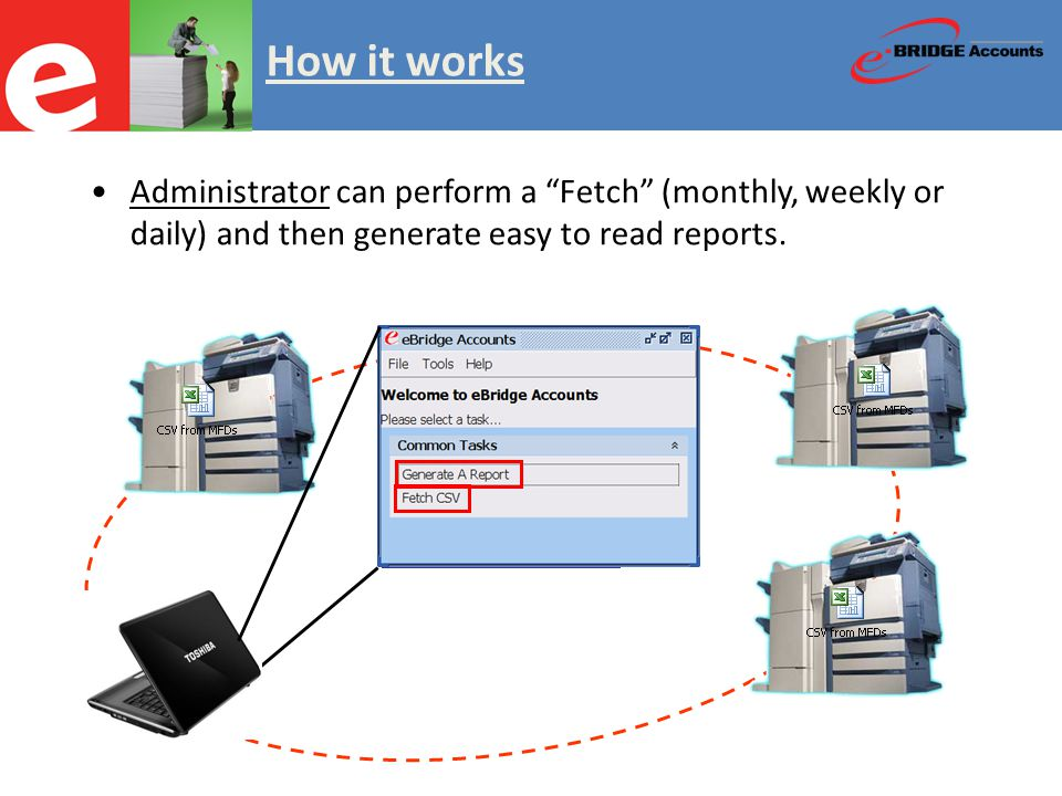 Administrator can perform a Fetch (monthly, weekly or daily) and then generate easy to read reports.
