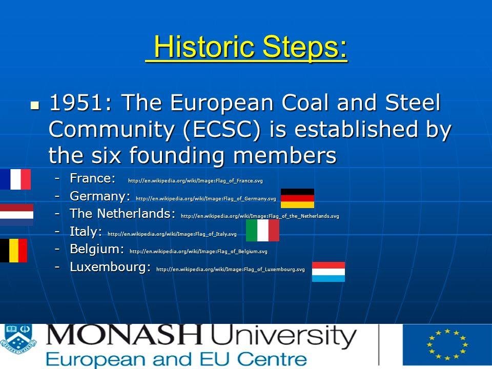 THE EUROPEAN UNION (EU) Aurélien Mazuy, Pascaline Winand and