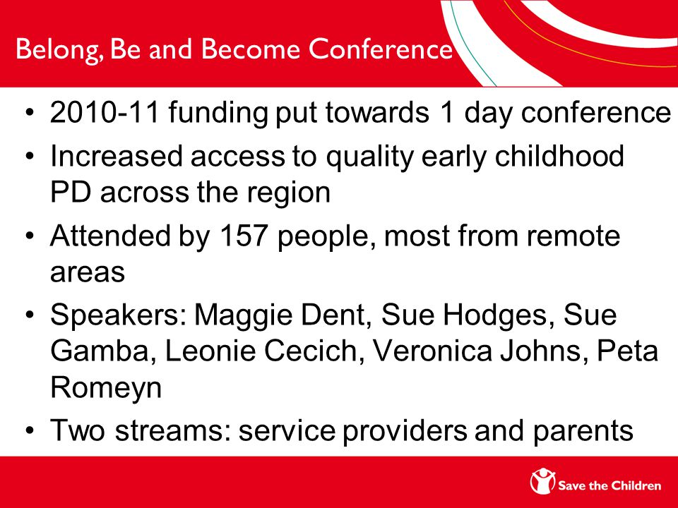 Belong, Be and Become Conference 2010-11 funding put towards 1 day conference Increased access to quality early childhood PD across the region Attended by 157 people, most from remote areas Speakers: Maggie Dent, Sue Hodges, Sue Gamba, Leonie Cecich, Veronica Johns, Peta Romeyn Two streams: service providers and parents
