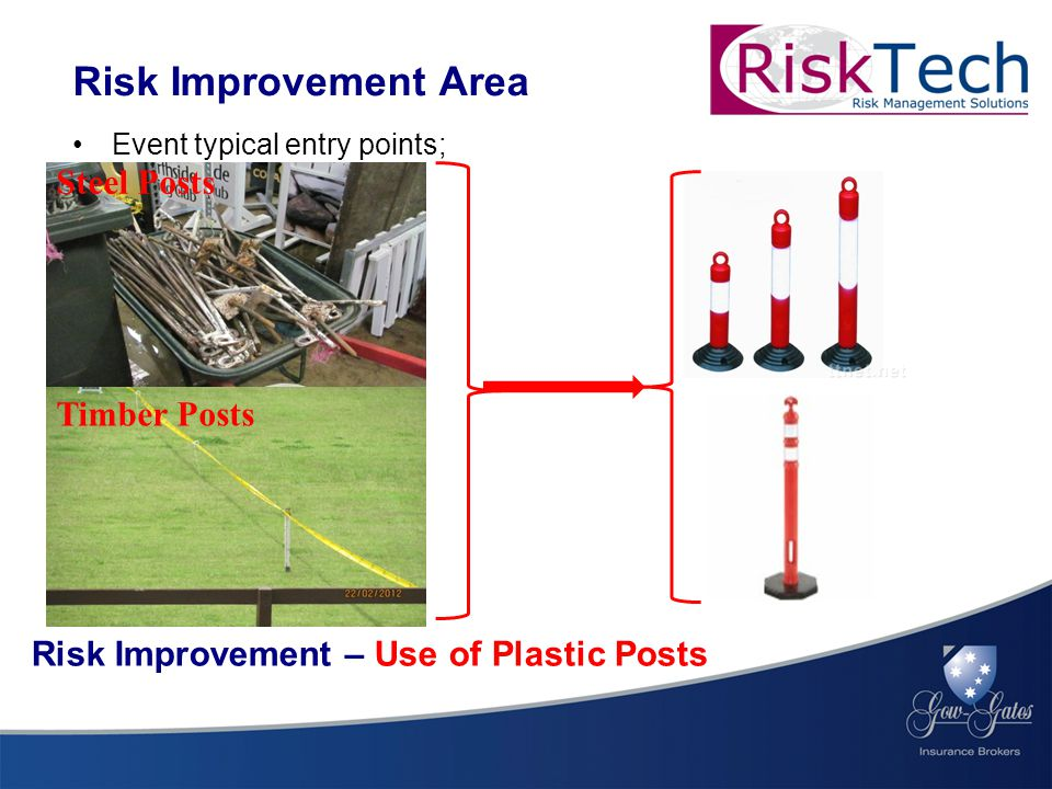 Event typical entry points; Risk Improvement Area Risk Improvement – Use of Plastic Posts Steel Posts Timber Posts