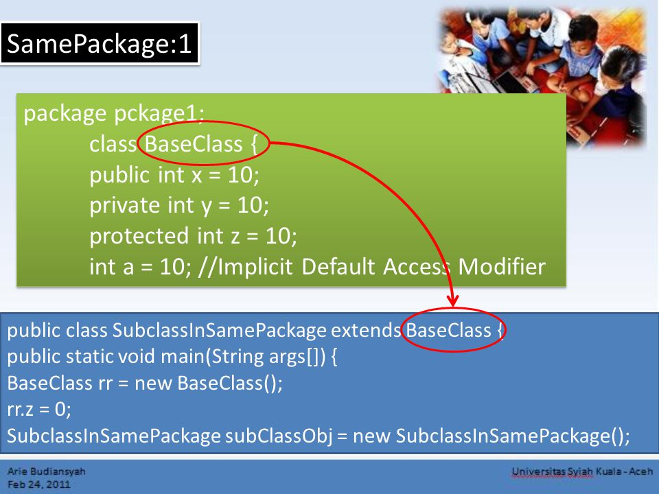 SamePackage:1 package pckage1; class BaseClass { public int x = 10; private int y = 10; protected int z = 10; int a = 10; //Implicit Default Access Modifier package pckage1; class BaseClass { public int x = 10; private int y = 10; protected int z = 10; int a = 10; //Implicit Default Access Modifier public class SubclassInSamePackage extends BaseClass { public static void main(String args[]) { BaseClass rr = new BaseClass(); rr.z = 0; SubclassInSamePackage subClassObj = new SubclassInSamePackage();