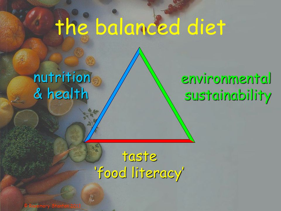 © Rosemary Stanton 2013 the balanced diet nutrition & health environmental sustainability taste 'food literacy'